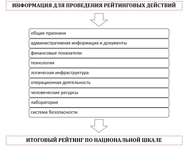 Должностная инструкция на коммерческого директора трейдинга гсм